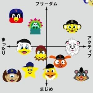 野球友達を増やしましょー(o^∀^o)